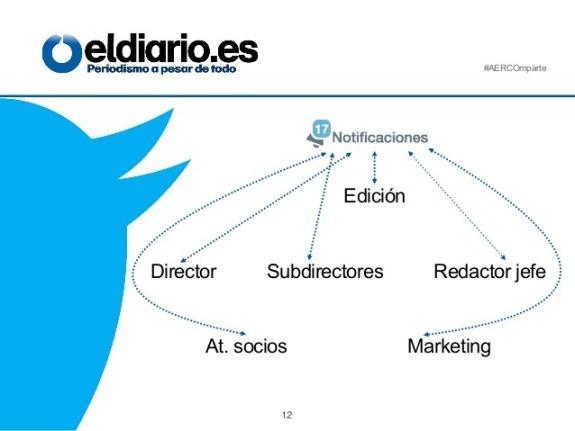eldiario.es_5